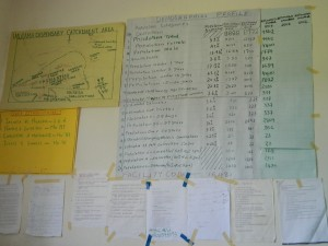 The Water Project : kenya4281-07-imulama-dispensary-data