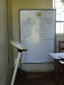 The Water Project : kenya4281-08-imulama-dispensary-data