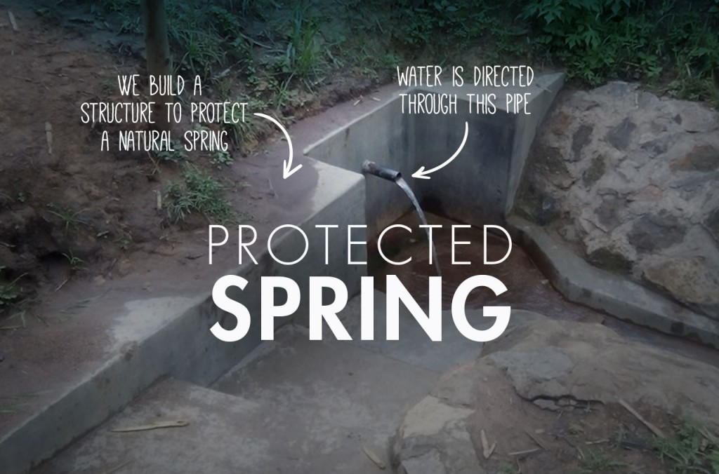 Protected Spring