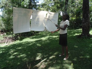 The Water Project : 13-kenya4589-training